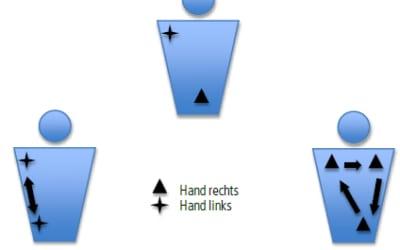 Bewegungspausen — Kleine koordinative Herausforderungen